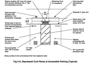 Ada ramp guidelines 2012