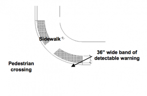 Detectable Waring Surface at an intersection