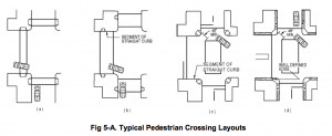 Typical pedestrian crossing options for intersections that meet ADA guidelines in California
