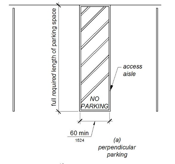 Accessible parking is a topic in the California Supplemental Exam for landscape architects
